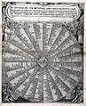 Entfernungsanzeiger Nürnberg 1612.jpg