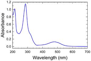 Ethidium bromide - Absorption spectrum of ethidium bromide