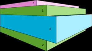 Folding boxboard - Image: FBB