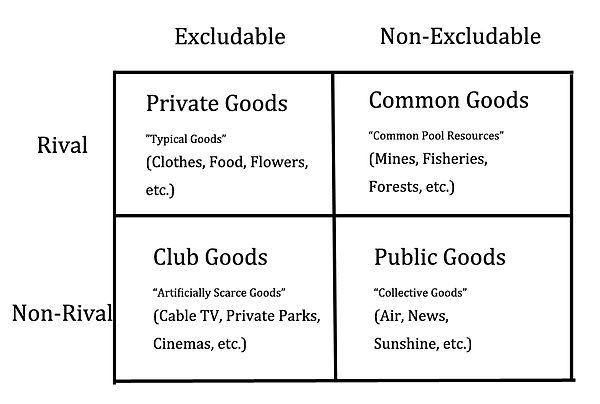 Features of goods.jpg