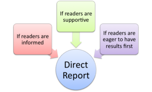 English: Direct Report If readers are informed...web traffic