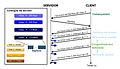 Flux de dades MPEG-DASH.jpg