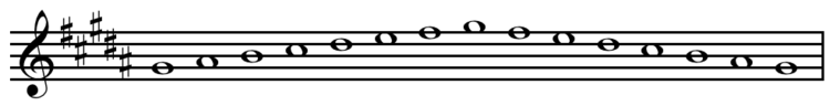 G-sharp natural minor scale ascending and descending