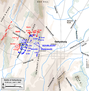 Battle of Gettysburg, First Day - Archer vs. Meredith, 10:45 a.m.