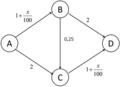 Gráfico Equilibrio de Nash.png
