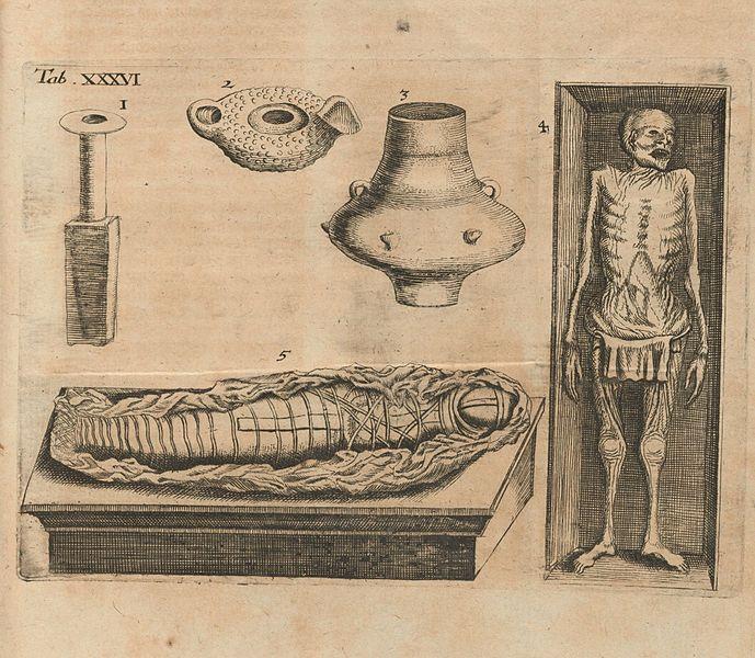 File:Houghton Typ 620.74.645 - Adam Olearuius, 1674.jpg
