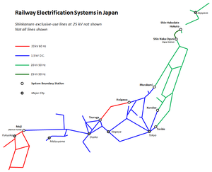 Railway electrification in Japan - Japan's conventional mainline railway network schematic map showing electrification systems with voltages and frequencies as of 2017. Third-sector railways are included. Shinkansen exclusive-use trackage is not included. Municipal subways and other rapid transit networks are not included. Private railways are not included.