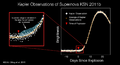 KeplerSpaceTelescope-SupernovaKSN2011b-20150520.png