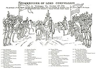 Surrender of Lord Cornwallis - Another key to the painting
