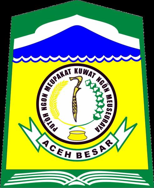 Hasil Quick Count Pilbup/Pilkada Kab. Aceh Besar 2017