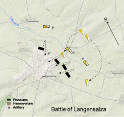 Langensalza Formation Movements