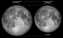 Lunar perigee apogee.png