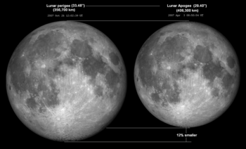 English: Lunar perigee and apogee apparent size...