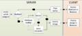 Mediawiki math rendering schema.png