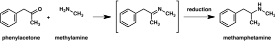 Methamphetamine reductive amination.png