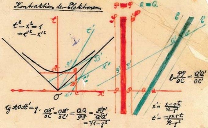 Minkowski Diagram from 1908 'Raum und Zeit' lecture