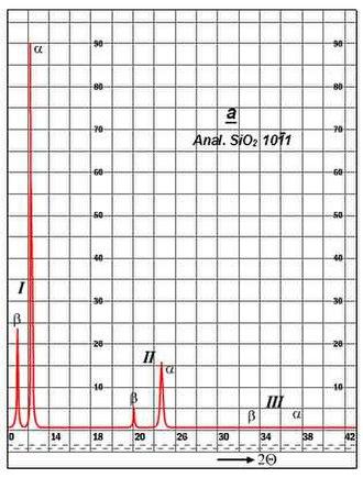 X-ray spectroscopy - Image: Molybdenum specimen chart