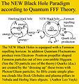 NEW 2e BLACK HOLE PARADIGM 1.jpg