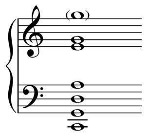 New standard tuning - New standard tuning's range.
