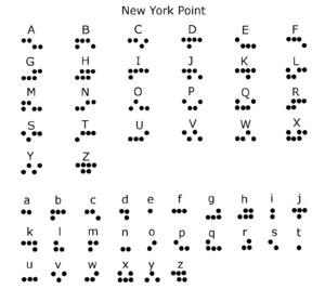 New York Point - The capital and lower-case letters of New York Point, excluding contractions