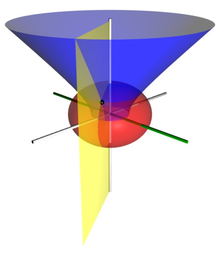 Oblate spheroidal coordinates half hyperboloid.png