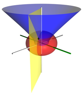 Oblate spheroidal coordinates three-dimensional orthogonal coordinate system