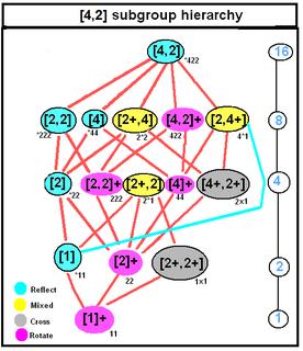 Cyclic symmetry in three dimensions