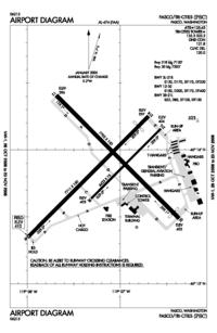 PSC - FAA airport diagram.png