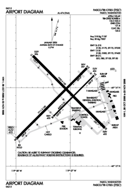 PSC - FAA airport diagram.png