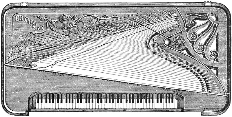 File:PSM V40 D503 Chickering full solid cast iron piano frame 1849.jpg