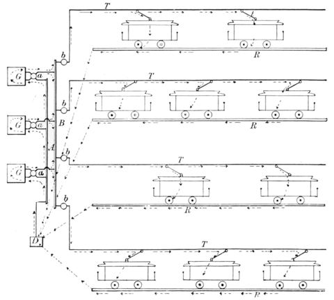 PSM V56 D0431 Layout of the electric current flow for electric rail cars.png