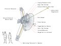 Pioneer 10 systems diagram.svg