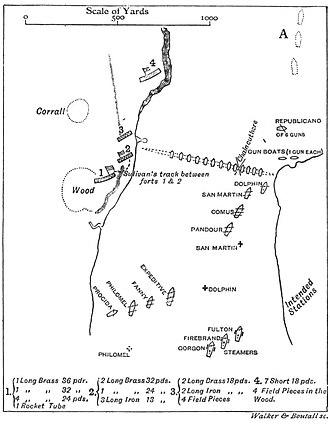 Battle of Vuelta de Obligado - Plan of the battle