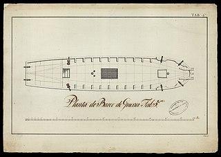 Planta do Barco de Guerra Tab. 5ª