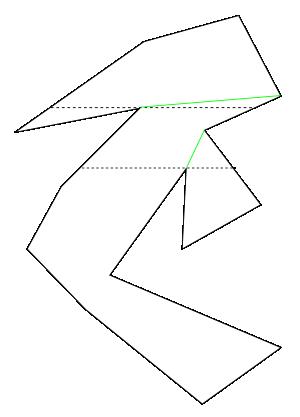 Monotone polygon - Breaking a polygon into monotone polygons