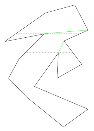 Polygon triangulation - Breaking a polygon into monotone polygons