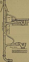 File Practical plumbers     work        with numerous    engravings
