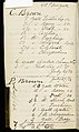 Printer's Sample Book, Color Book 20. 1883, 1883 (CH 18575279-29).jpg