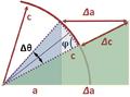 Pythagoras limit.PNG
