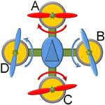 Quadrocopter-+-Konfig.png