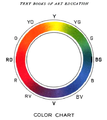 RYB color circle 1904.png