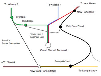 Harlem Line - Railway diagram of intercity services around New York City, showing Penn Station and Grand Central Terminal.