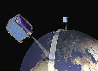 Earth exploration-satellite service - RapidEye Earth exploration-satellite system in action around the Earth.