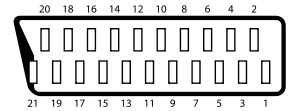 SCART Connector Pinout.svg