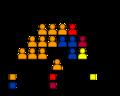 Sitzverteilung Stadtrat Elsterberg.png