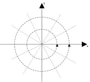 Elementary flow - Wikipedia