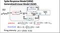 Stochastic Spike Response Model, SRM and GLM.jpg