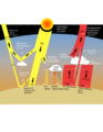 Sun climate polish2.png