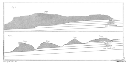Transactions of the Geological Society, 1st series, vol. 3 plate page 0467 fig. 2 3.png