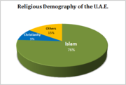 Chart showing the distribution of Islam, Christianity and other religions in the United Arab Emirates